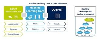LSM6DSOX-core.jpg